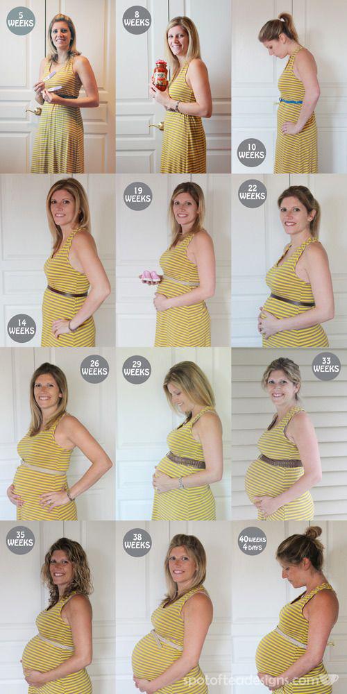 Cuanto se engorda durante el embarazo